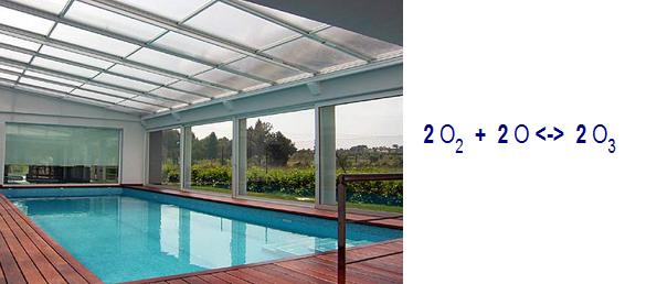 Ozono para piscinas