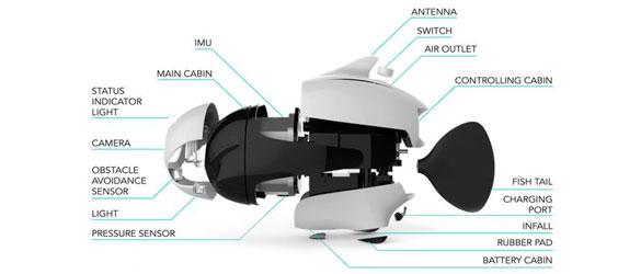Detalle estructura del dron submarino BIKI
