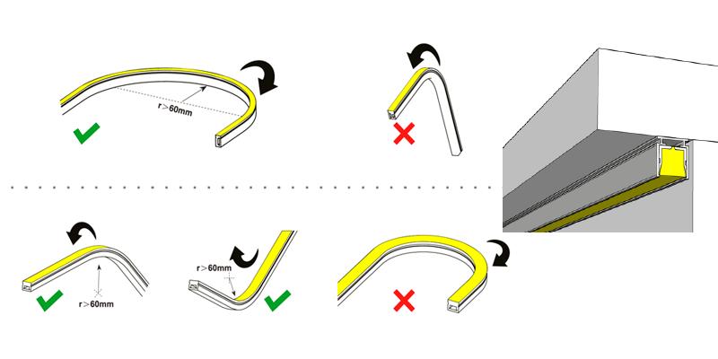 esquema para tira de iluminación de giro frontal