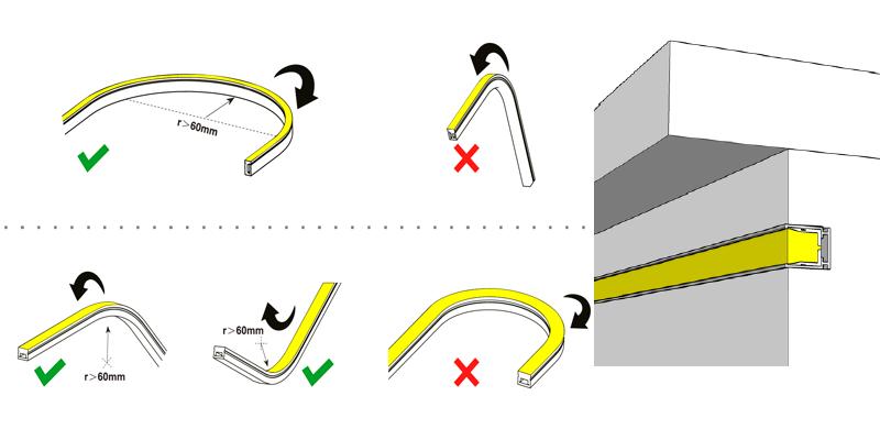 esquema para tira de iluminación de giro lateral